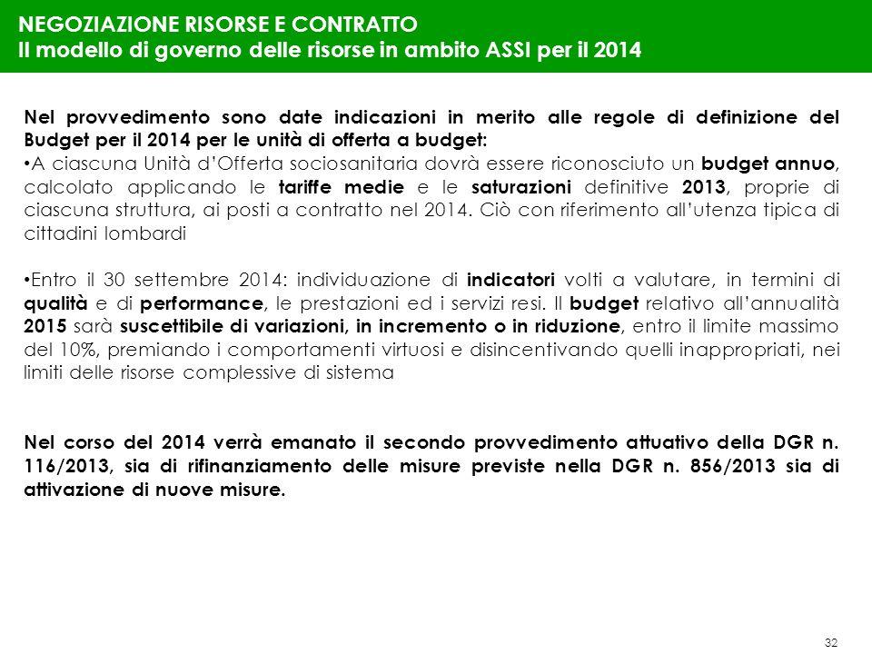 32 NEGOZIAZIONE RISORSE E CONTRATTO Il modello di governo delle risorse in ambito ASSI per il 2014 Nel provvedimento sono date indicazioni in merito a