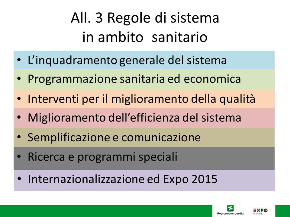All. 3 Regole di sistema in ambito sanitario Linquadramento generale del sistema Programmazione sanitaria ed economica Interventi per il miglioramento