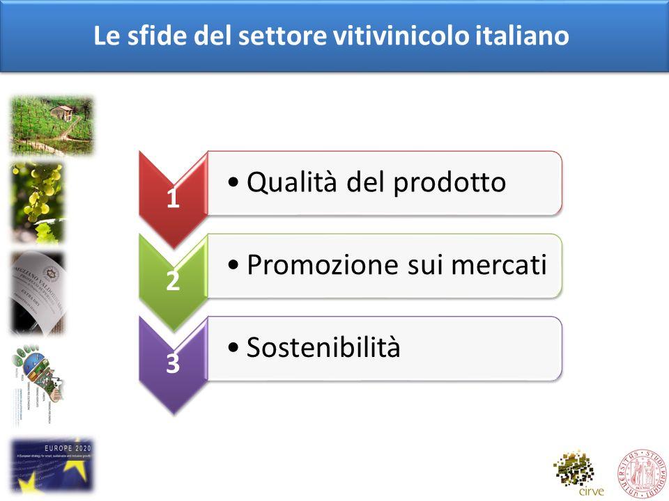 1 Qualità del prodotto 2 Promozione sui mercati 3 Sostenibilità Le sfide del settore vitivinicolo italiano