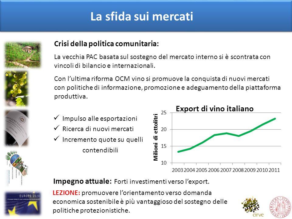 La sfida sui mercati Crisi della politica comunitaria: LEZIONE: promuovere lorientamento verso domanda economica sostenibile è più vantaggioso del sos