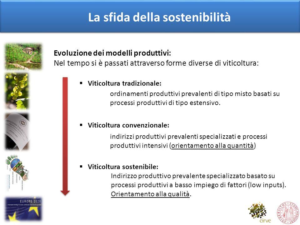 La sfida della sostenibilità Evoluzione dei modelli produttivi: Nel tempo si è passati attraverso forme diverse di viticoltura: Viticoltura tradiziona