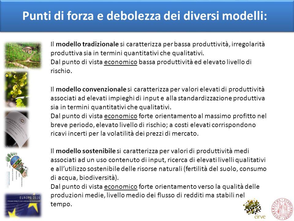 Il modello tradizionale si caratterizza per bassa produttività, irregolarità produttiva sia in termini quantitativi che qualitativi. Dal punto di vist