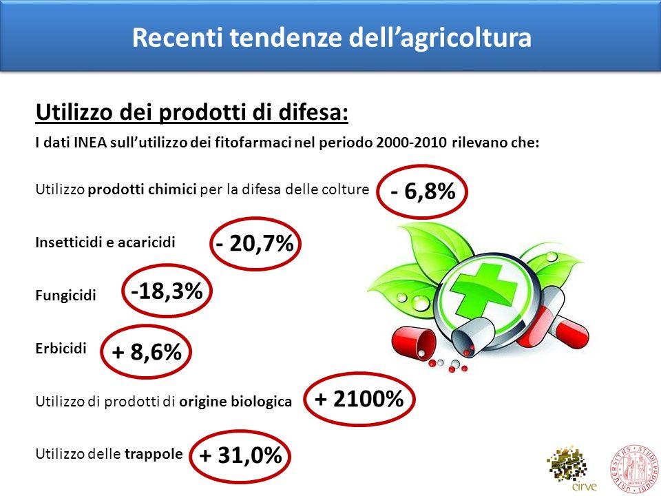 Recenti tendenze dellagricoltura I dati INEA sullutilizzo dei fitofarmaci nel periodo 2000-2010 rilevano che: Utilizzo dei prodotti di difesa: Utilizz