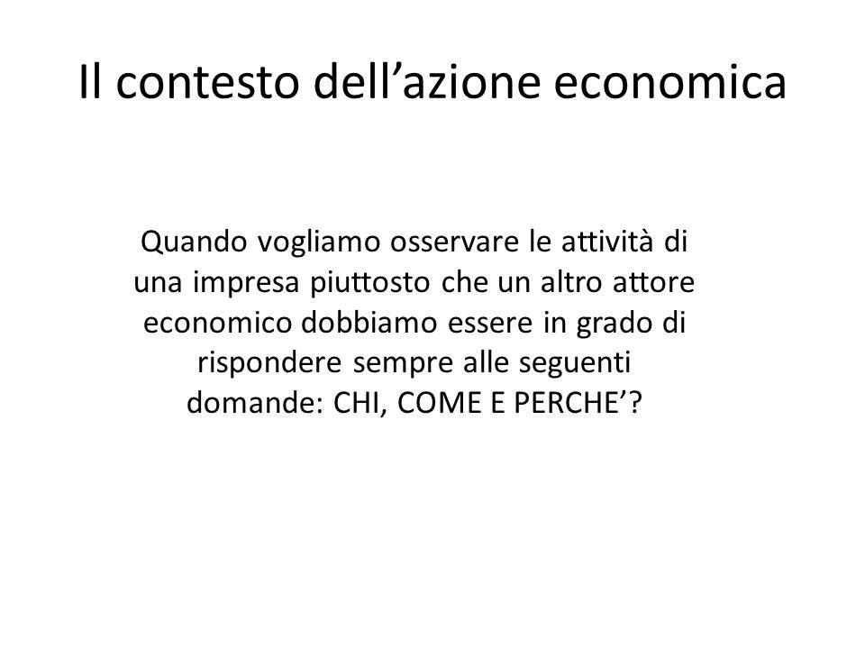 Il contesto dellazione economica lavoro risparmi Consum i Azioni (famiglia) investimenti Produzione imprese Imprese / p.a.onpt imprese banche lavoro r