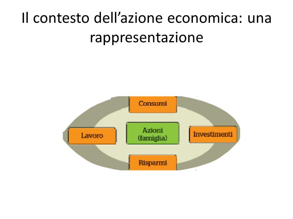 Il contesto dellazione economica: una rappresentazione