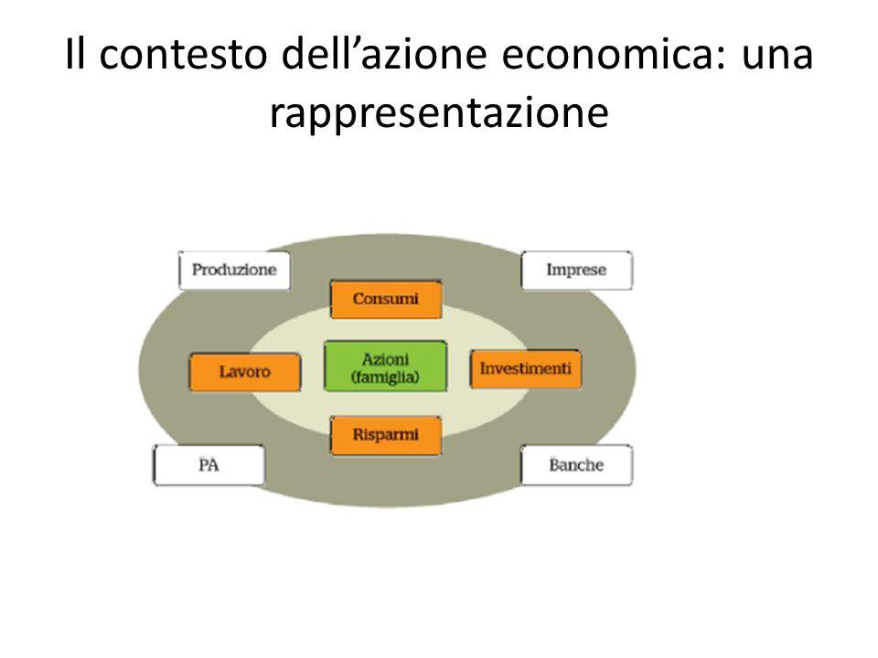 10 (a) Concorrenti, dimensione del settore e competività, settori collegati (b) Fornitori, produttori, beni immobili, servizi (c) Mercato del lavoro, agenzie di collocamento, università, scuole di formazione, dipendenti in altre aziende, sindacalizzazione (d) Mercati azionari, banche, risparmi e prestiti, investitori privati (e) Consumatori, clienti, potenziali utilizzatori di prodotti e servizi (f) Tecniche di produzione, conoscenze scientifiche, computer, information technology, e-commerce (g) Recessione, tasso di disoccupazione, tasso di inflazione, tasso di investimento, parametri economici, crescita (h) Città, Stato, leggi e regolamenti, tasse, servizi, sistema giudiziario, meccanismi politici (i)Età, valori, convinzioni, educazione, religione, etica del lavoro, movimenti dei consumatori ed ecologisti (j) Competizione e acquisizioni da parte di aziende straniere, ingresso in mercati esteri, dogane, regolamentazioni, tassi di cambio Esempio di ambiente di un organizzazione (j) Settore internazionale (d) Settore delle risorse finanziarie (e) Settore del mercato (f) settore tecnologico (g) Settore delle condizioni economiche (a) Settore di appartenenza (h) Settore governativo (c) Settore delle risorse umane (b) Settore delle materie prime (i) Settore socioculturale ORGANIZZAZIONE Area di influenza