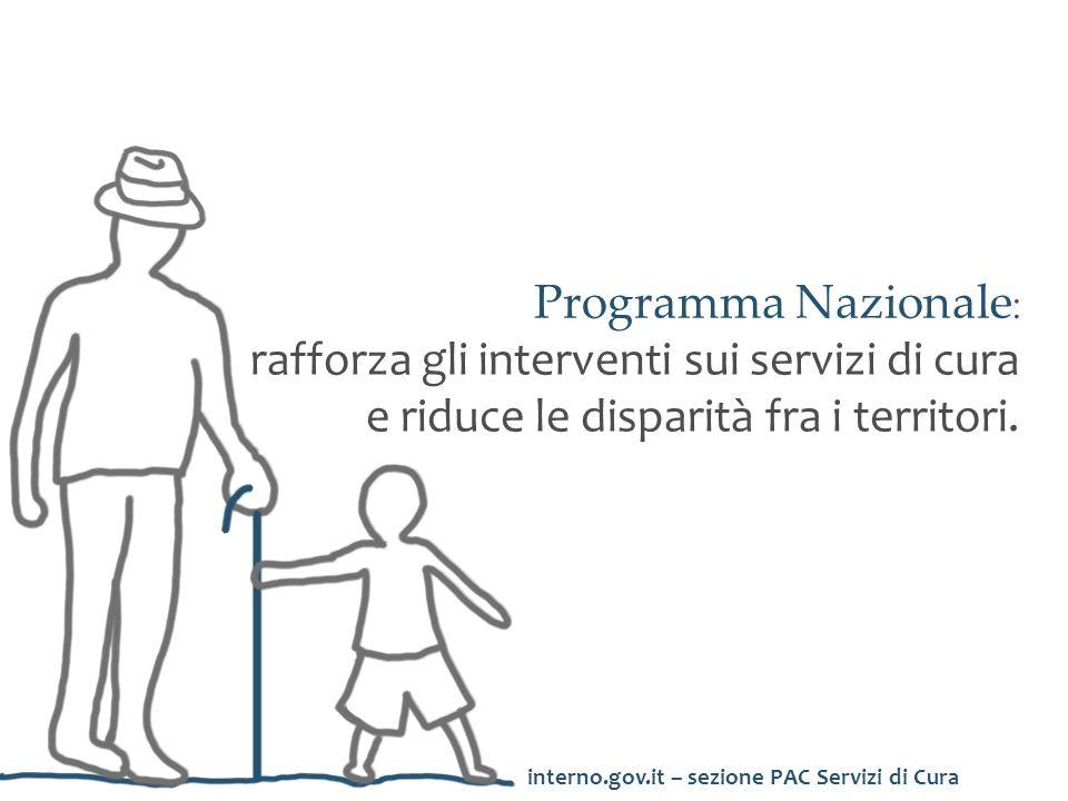 Programma Nazionale : rafforza gli interventi sui servizi di cura e riduce le disparità fra i territori. interno.gov.it – sezione PAC Servizi di Cura