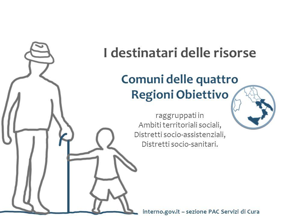 Comuni delle quattro Regioni Obiettivo raggruppati in Ambiti territoriali sociali, Distretti socio-assistenziali, Distretti socio-sanitari. I destinat