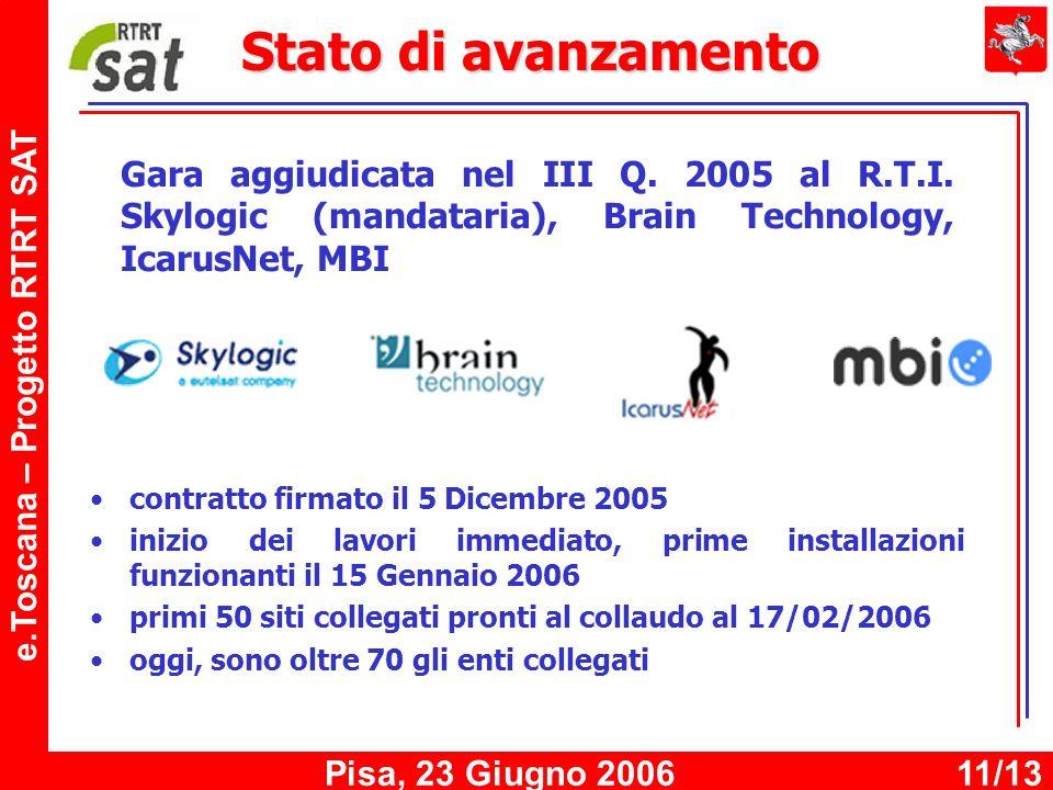 e.Toscana – Progetto RTRT SAT Pisa, 23 Giugno 200611/13 Stato di avanzamento contratto firmato il 5 Dicembre 2005 inizio dei lavori immediato, prime installazioni funzionanti il 15 Gennaio 2006 primi 50 siti collegati pronti al collaudo al 17/02/2006 oggi, sono oltre 70 gli enti collegati Gara aggiudicata nel III Q.