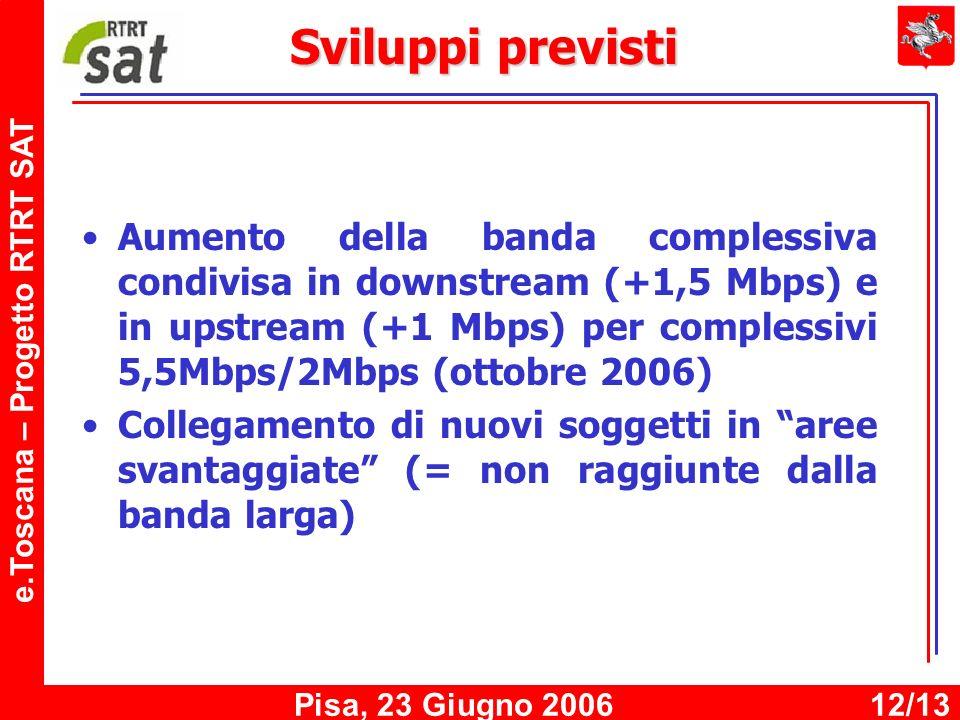 e.Toscana – Progetto RTRT SAT Pisa, 23 Giugno 200612/13 Sviluppi previsti Aumento della banda complessiva condivisa in downstream (+1,5 Mbps) e in upstream (+1 Mbps) per complessivi 5,5Mbps/2Mbps (ottobre 2006) Collegamento di nuovi soggetti in aree svantaggiate (= non raggiunte dalla banda larga)