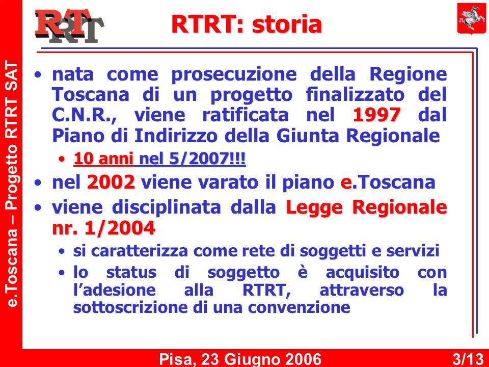 e.Toscana – Progetto RTRT SAT Pisa, 23 Giugno 20063/13 RTRT: storia 1997nata come prosecuzione della Regione Toscana di un progetto finalizzato del C.N.R., viene ratificata nel 1997 dal Piano di Indirizzo della Giunta Regionale 10 anni nel 5/2007!!!10 anni nel 5/2007!!.