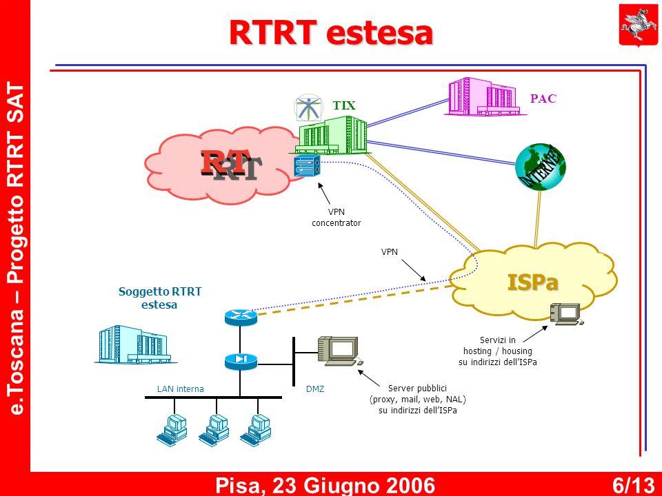 e.Toscana – Progetto RTRT SAT Pisa, 23 Giugno 20066/13 RTRT estesa DMZ LAN interna ISPa TIX PAC VPN Server pubblici (proxy, mail, web, NAL) su indirizzi dellISPa VPN concentrator Servizi in hosting / housing su indirizzi dellISPa Soggetto RTRT estesa