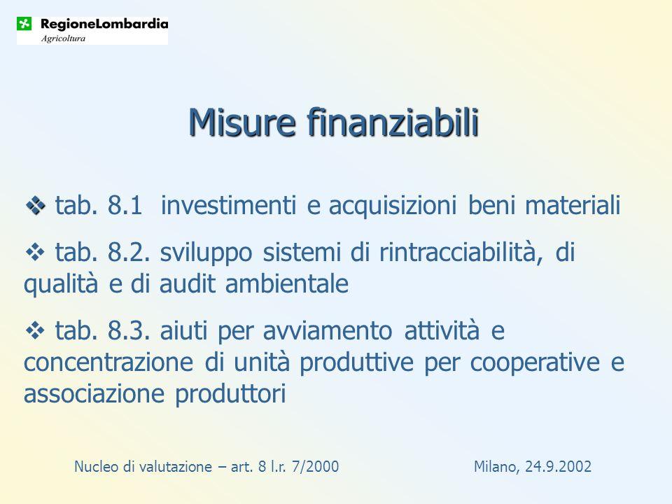 Nucleo di valutazione – art. 8 l.r. 7/2000 Milano, 24.9.2002 tab.