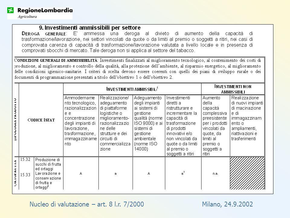 Nucleo di valutazione – art. 8 l.r. 7/2000 Milano, 24.9.2002