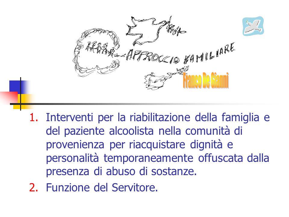 1.Interventi per la riabilitazione della famiglia e del paziente alcoolista nella comunità di provenienza per riacquistare dignità e personalità tempo