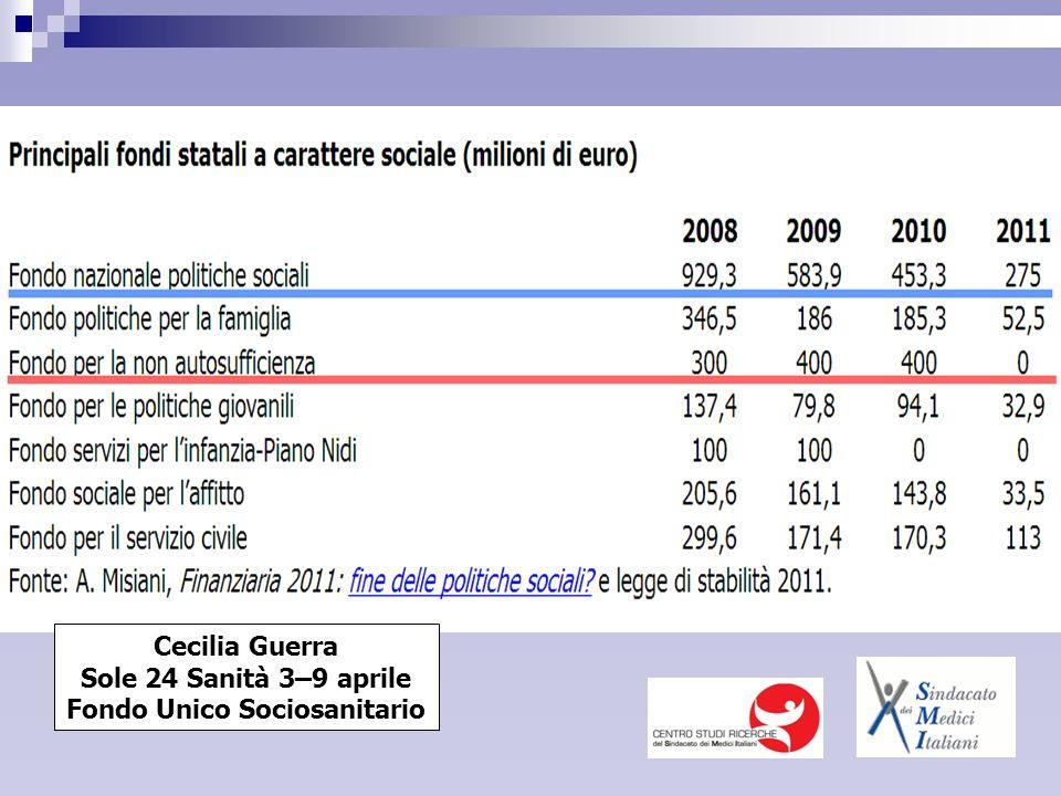 Cecilia Guerra Sole 24 Sanità 3–9 aprile Fondo Unico Sociosanitario
