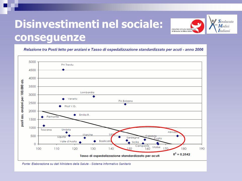Disinvestimenti nel sociale: conseguenze
