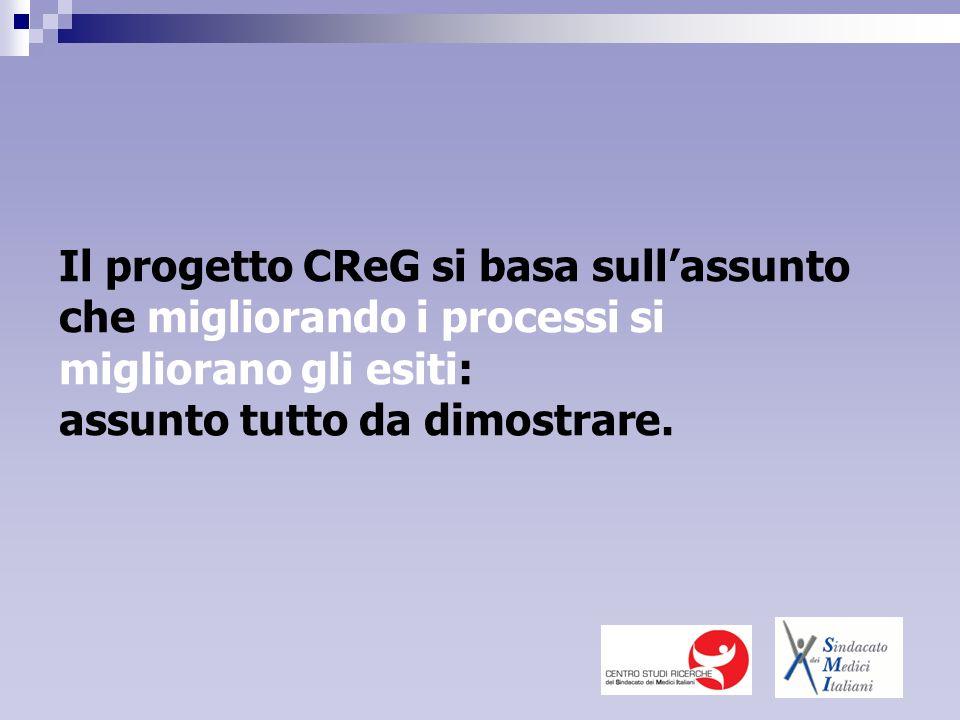 Il progetto CReG si basa sullassunto che migliorando i processi si migliorano gli esiti: assunto tutto da dimostrare.