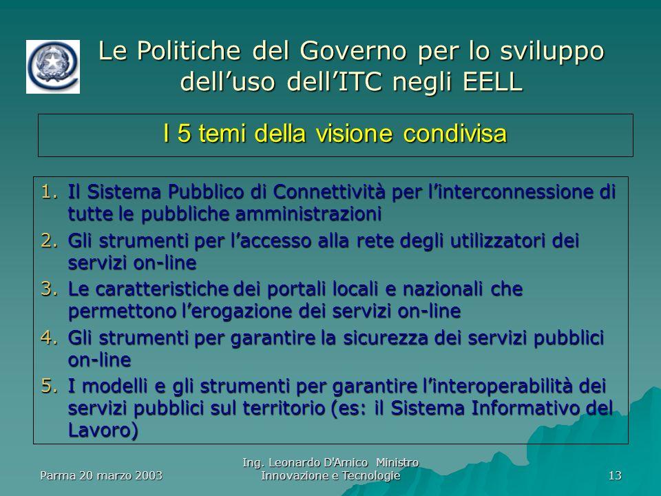 Le Politiche del Governo per lo sviluppo delluso dellITC negli EELL Parma 20 marzo 2003 Ing.