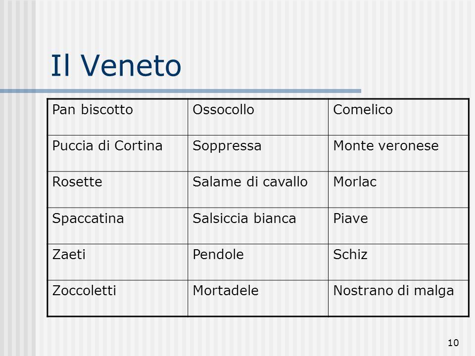 10 Il Veneto Pan biscottoOssocolloComelico Puccia di CortinaSoppressaMonte veronese RosetteSalame di cavalloMorlac SpaccatinaSalsiccia biancaPiave Zae