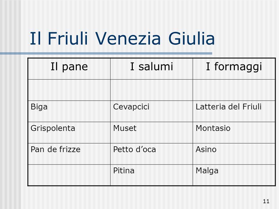 11 Il Friuli Venezia Giulia Il paneI salumiI formaggi BigaCevapciciLatteria del Friuli GrispolentaMusetMontasio Pan de frizzePetto docaAsino PitinaMalga