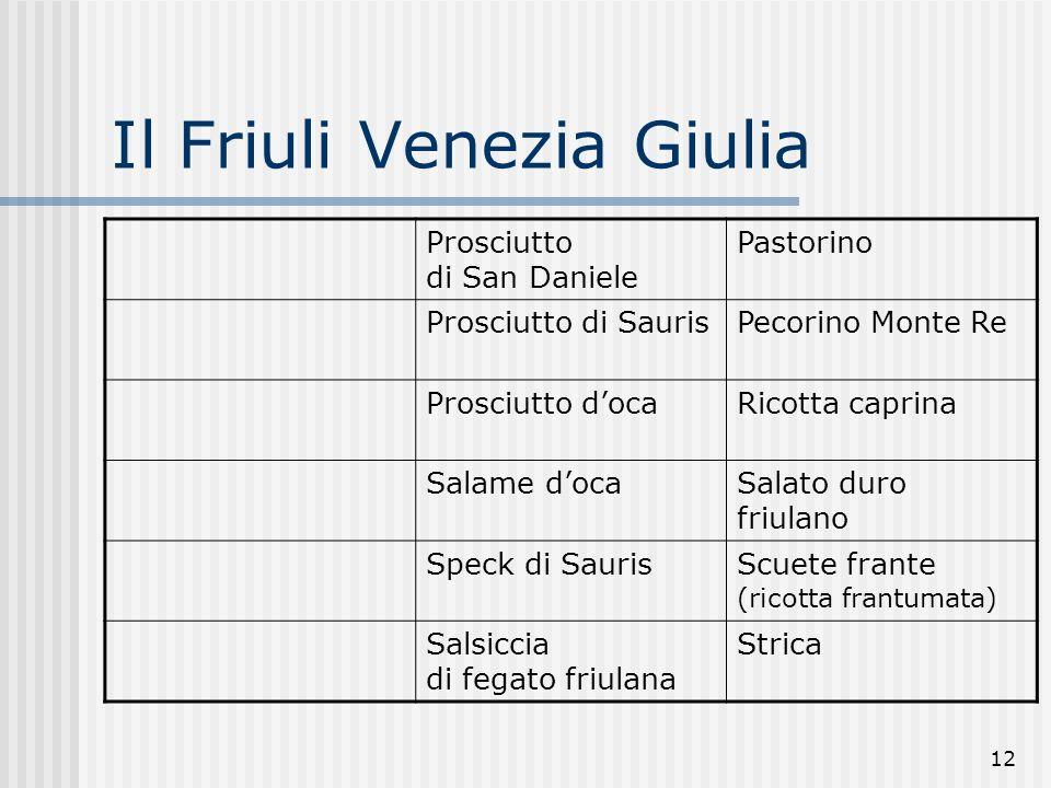 12 Il Friuli Venezia Giulia Prosciutto di San Daniele Pastorino Prosciutto di SaurisPecorino Monte Re Prosciutto docaRicotta caprina Salame docaSalato duro friulano Speck di SaurisScuete frante (ricotta frantumata) Salsiccia di fegato friulana Strica