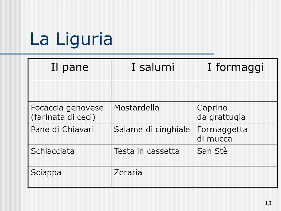 13 La Liguria Il paneI salumiI formaggi Focaccia genovese (farinata di ceci) MostardellaCaprino da grattugia Pane di ChiavariSalame di cinghialeFormag