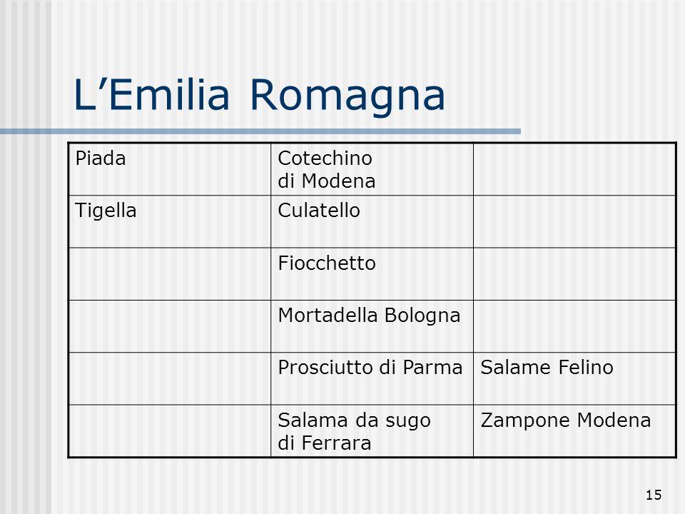 15 LEmilia Romagna PiadaCotechino di Modena TigellaCulatello Fiocchetto Mortadella Bologna Prosciutto di ParmaSalame Felino Salama da sugo di Ferrara Zampone Modena