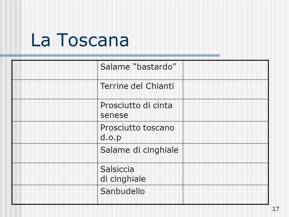 17 La Toscana Salame bastardo Terrine del Chianti Prosciutto di cinta senese Prosciutto toscano d.o.p Salame di cinghiale Salsiccia di cinghiale Sanbudello
