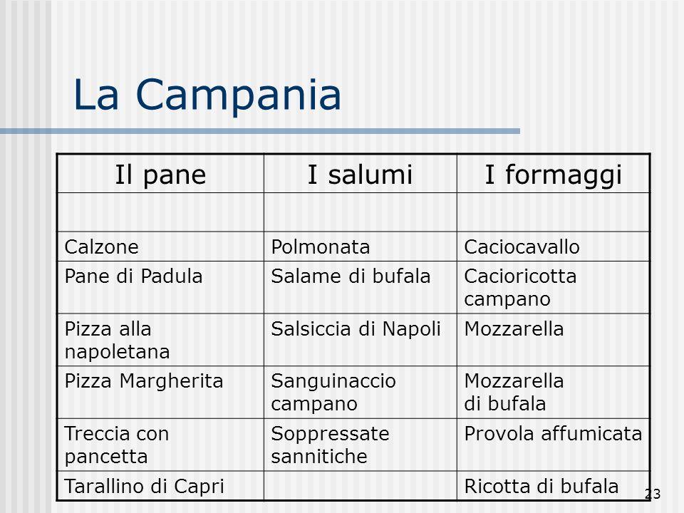 23 La Campania Il paneI salumiI formaggi CalzonePolmonataCaciocavallo Pane di PadulaSalame di bufalaCacioricotta campano Pizza alla napoletana Salsicc