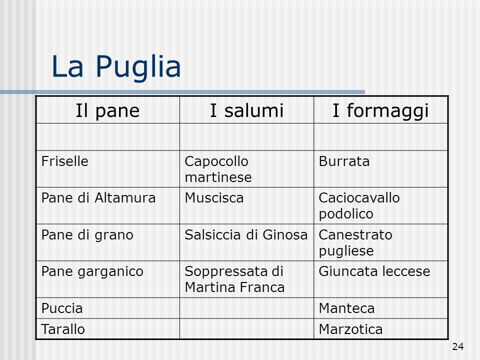 24 La Puglia Il paneI salumiI formaggi FriselleCapocollo martinese Burrata Pane di AltamuraMusciscaCaciocavallo podolico Pane di granoSalsiccia di Gin