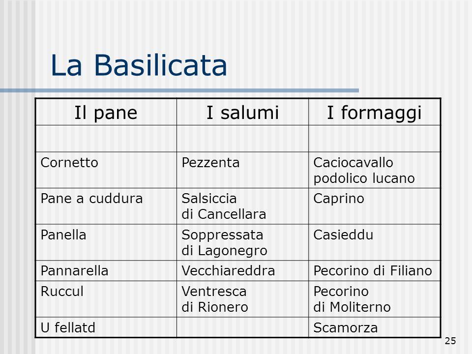 25 La Basilicata Il paneI salumiI formaggi CornettoPezzentaCaciocavallo podolico lucano Pane a cudduraSalsiccia di Cancellara Caprino PanellaSoppressa