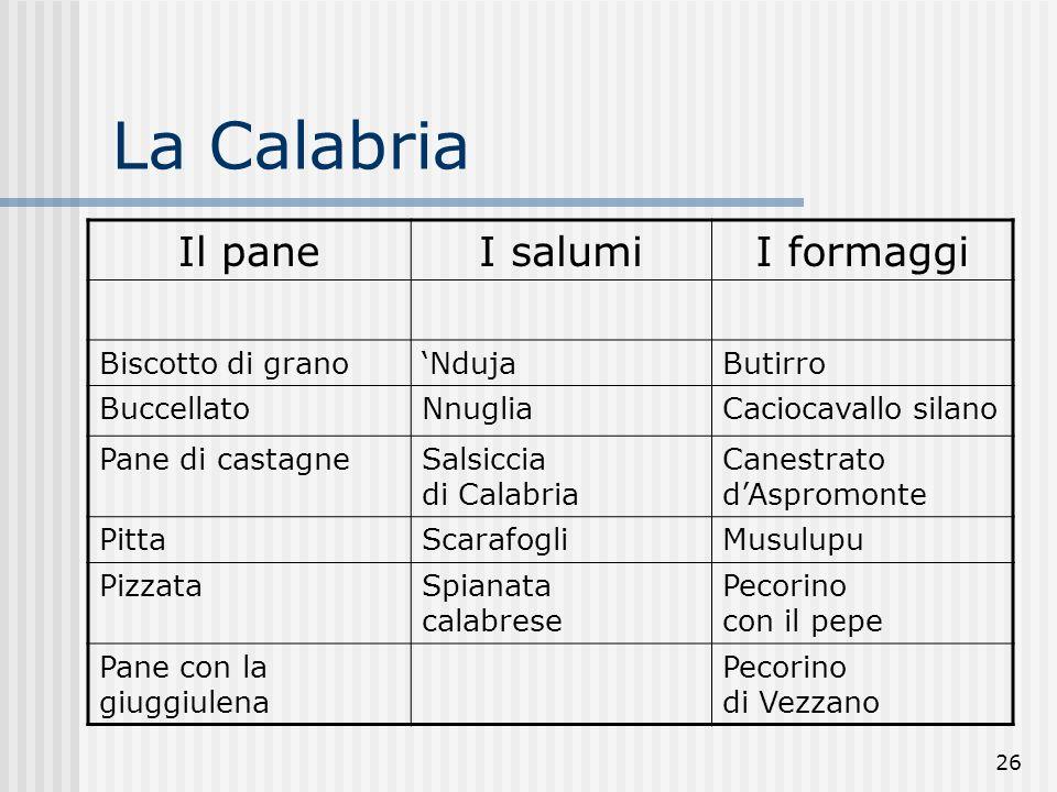 26 La Calabria Il paneI salumiI formaggi Biscotto di granoNdujaButirro BuccellatoNnugliaCaciocavallo silano Pane di castagneSalsiccia di Calabria Cane