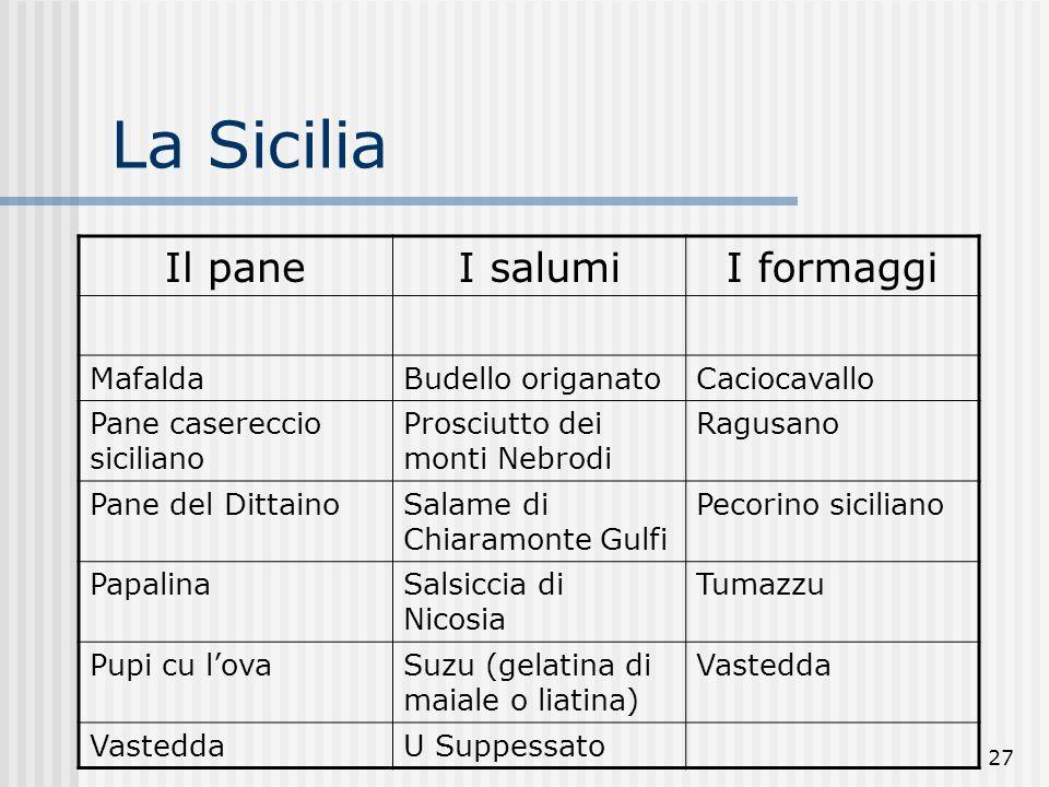 27 La Sicilia Il paneI salumiI formaggi MafaldaBudello origanatoCaciocavallo Pane casereccio siciliano Prosciutto dei monti Nebrodi Ragusano Pane del