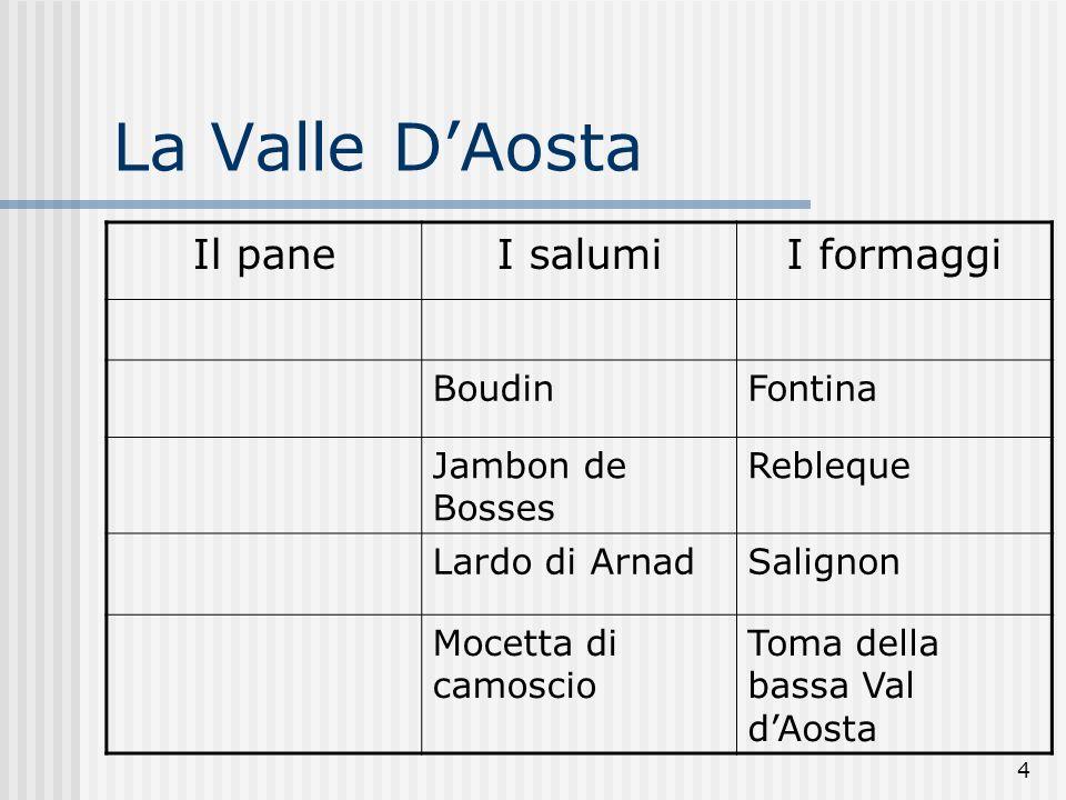 4 La Valle DAosta Il paneI salumiI formaggi BoudinFontina Jambon de Bosses Rebleque Lardo di ArnadSalignon Mocetta di camoscio Toma della bassa Val dAosta