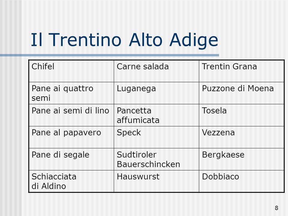 8 Il Trentino Alto Adige ChifelCarne saladaTrentin Grana Pane ai quattro semi LuganegaPuzzone di Moena Pane ai semi di linoPancetta affumicata Tosela