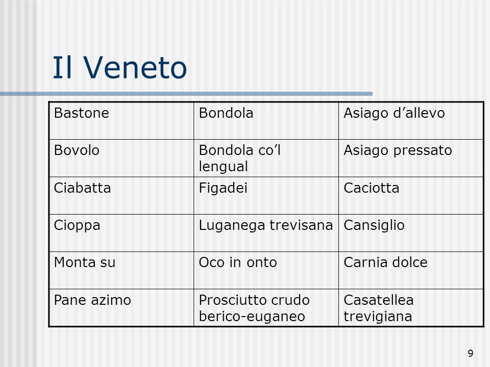 10 Il Veneto Pan biscottoOssocolloComelico Puccia di CortinaSoppressaMonte veronese RosetteSalame di cavalloMorlac SpaccatinaSalsiccia biancaPiave ZaetiPendoleSchiz ZoccolettiMortadeleNostrano di malga