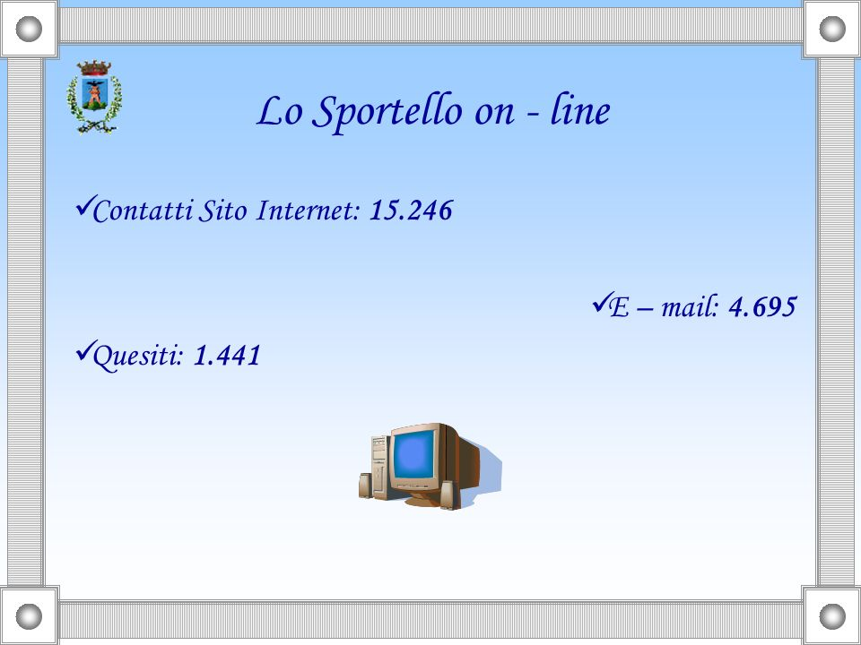 Dal 2001 al 2004 Da Sportelloper le Imprese A Servizio alle Imprese … e non finirà qui Raccolta dati ed elaborazione grafica a cura di Daura Sorrentino