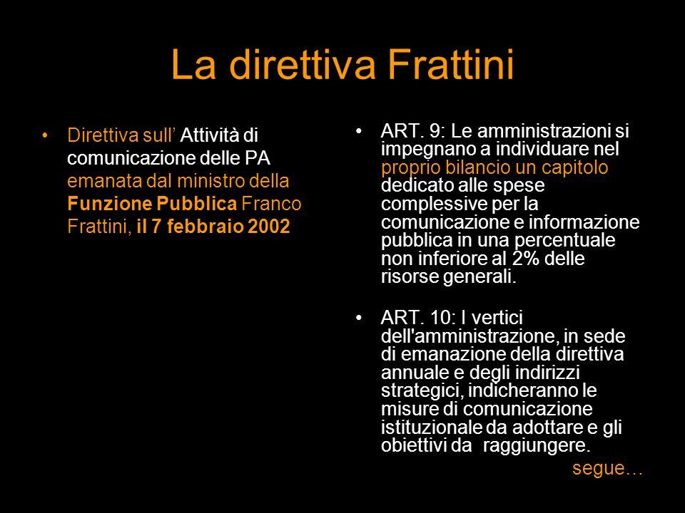 La direttiva Frattini Direttiva sull Attività di comunicazione delle PA emanata dal ministro della Funzione Pubblica Franco Frattini, il 7 febbraio 2002 ART.