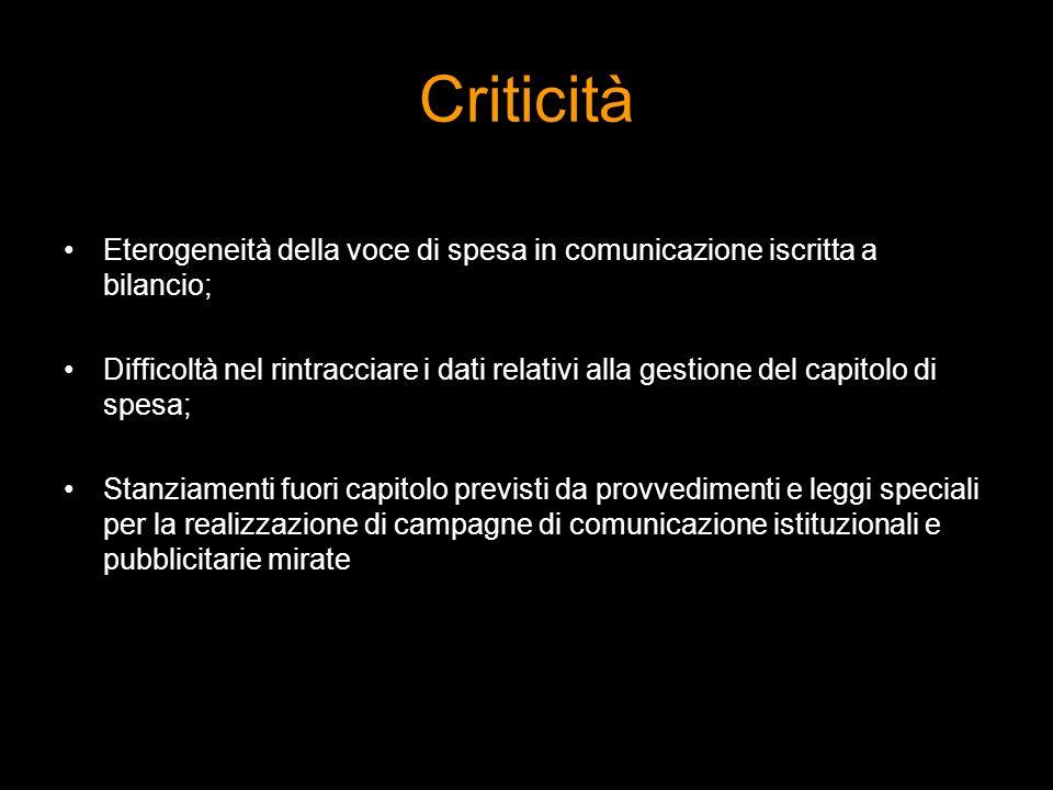 Criticità Eterogeneità della voce di spesa in comunicazione iscritta a bilancio; Difficoltà nel rintracciare i dati relativi alla gestione del capitol