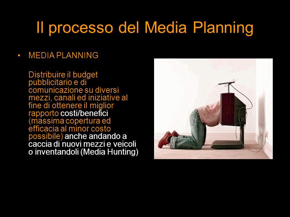 Il processo del Media Planning MEDIA PLANNING Distribuire il budget pubblicitario e di comunicazione su diversi mezzi, canali ed iniziative al fine di