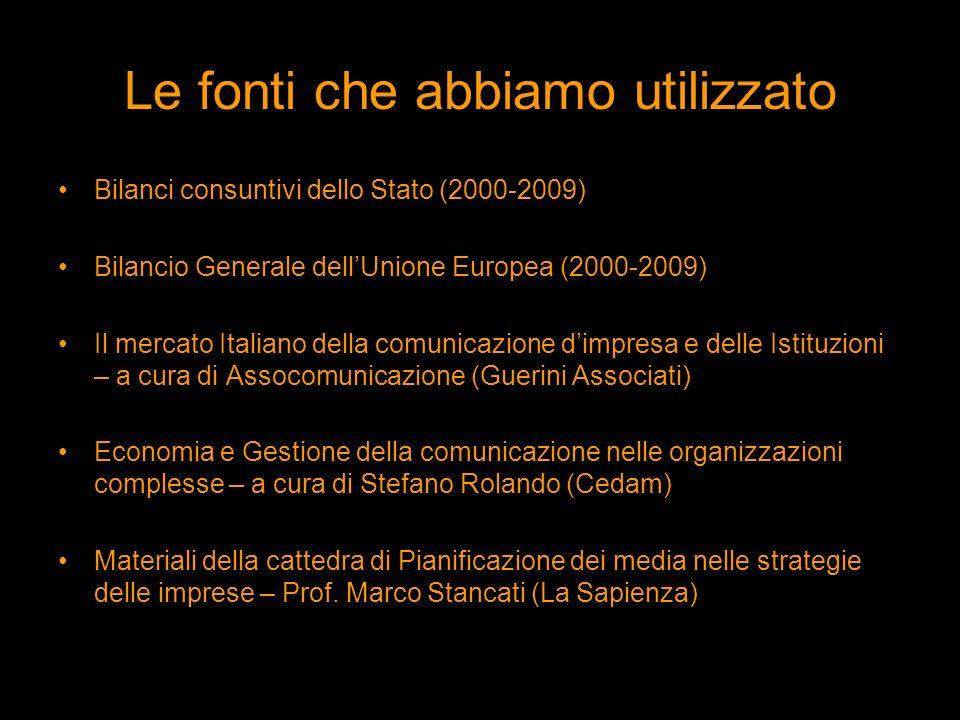 Le fonti che abbiamo utilizzato Bilanci consuntivi dello Stato (2000-2009) Bilancio Generale dellUnione Europea (2000-2009) Il mercato Italiano della