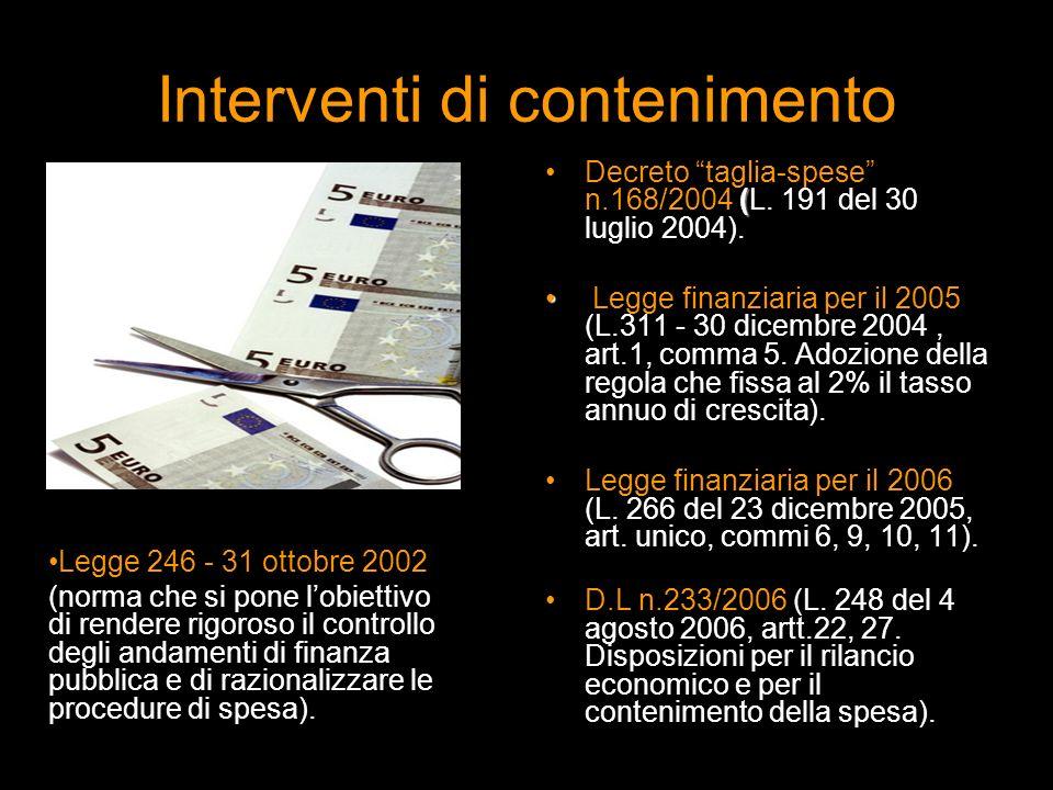 Interventi di contenimento (Decreto taglia-spese n.168/2004 (L. 191 del 30 luglio 2004). Legge finanziaria per il 2005 (L.311 - 30 dicembre 2004, art.