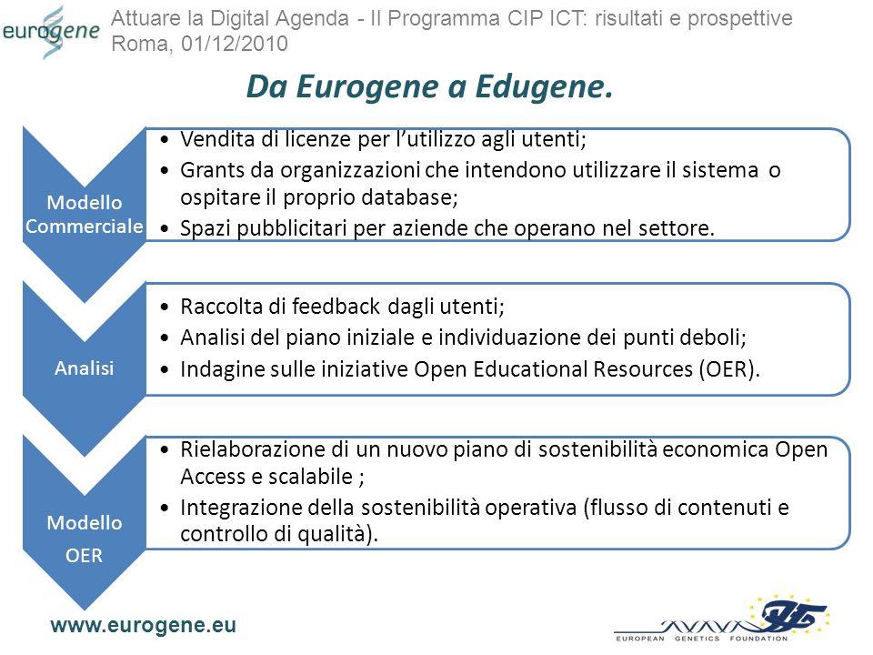 Attuare la Digital Agenda - Il Programma CIP ICT: risultati e prospettive Roma, 01/12/2010 www.eurogene.eu Un piano di sostenibilità Open Access Al momento non esiste un modello di sostenibilitàone size fits all per le iniziative Open Access.