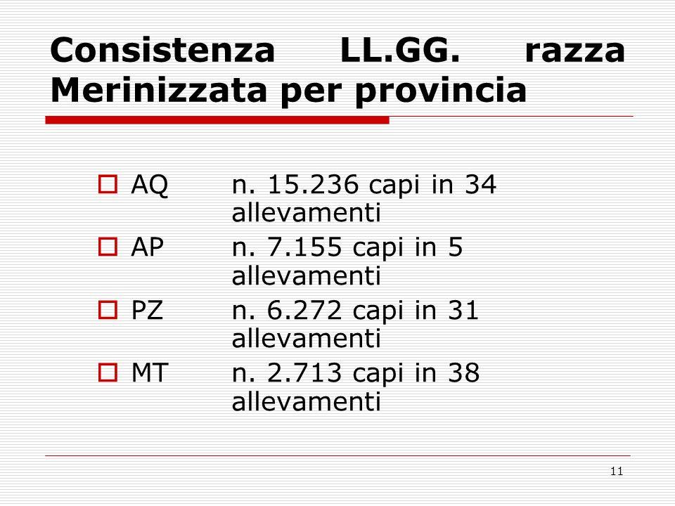 10 Consistenze allevamenti razze ovine da carne LL.GG.