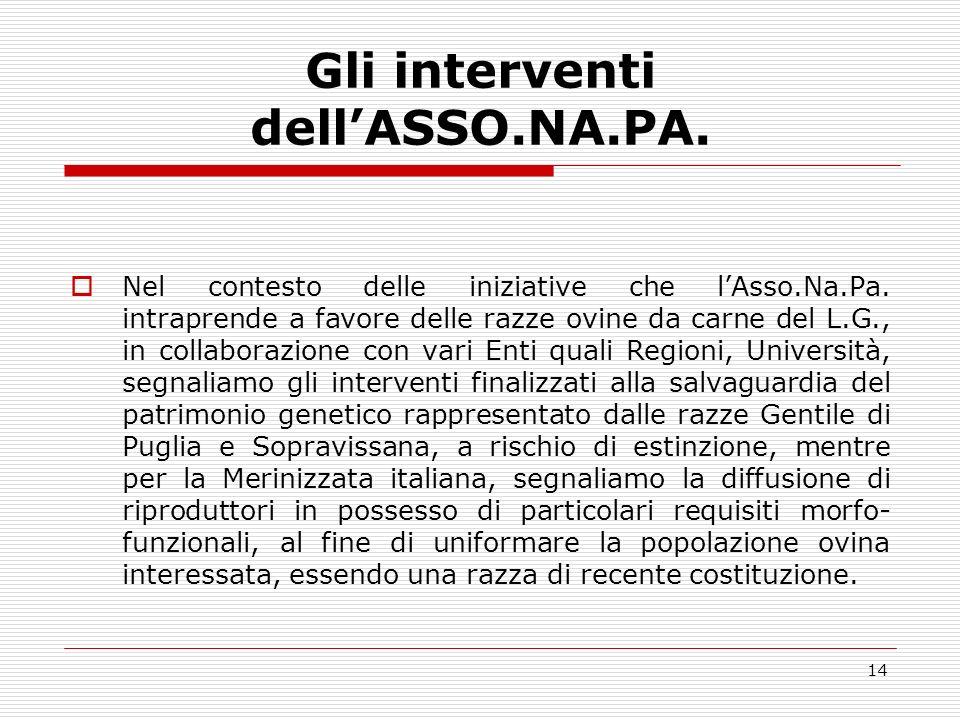 13 Consistenza LL.GG.razza Gentile di Puglia per provincia AQn.