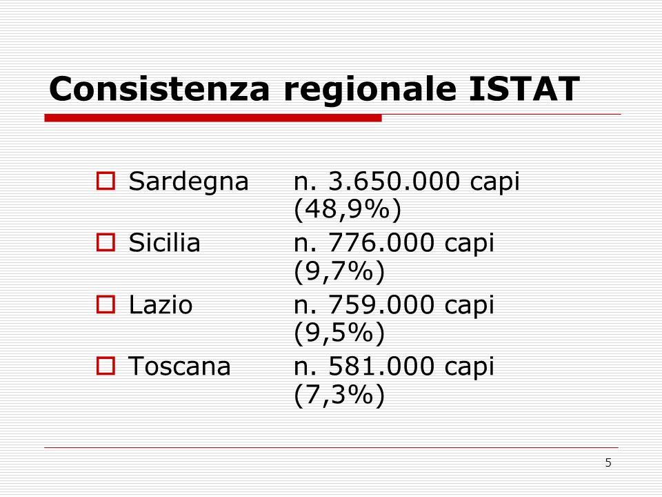 4 Consistenza nazionale ovini (ISTAT 2005) Totale capi n.