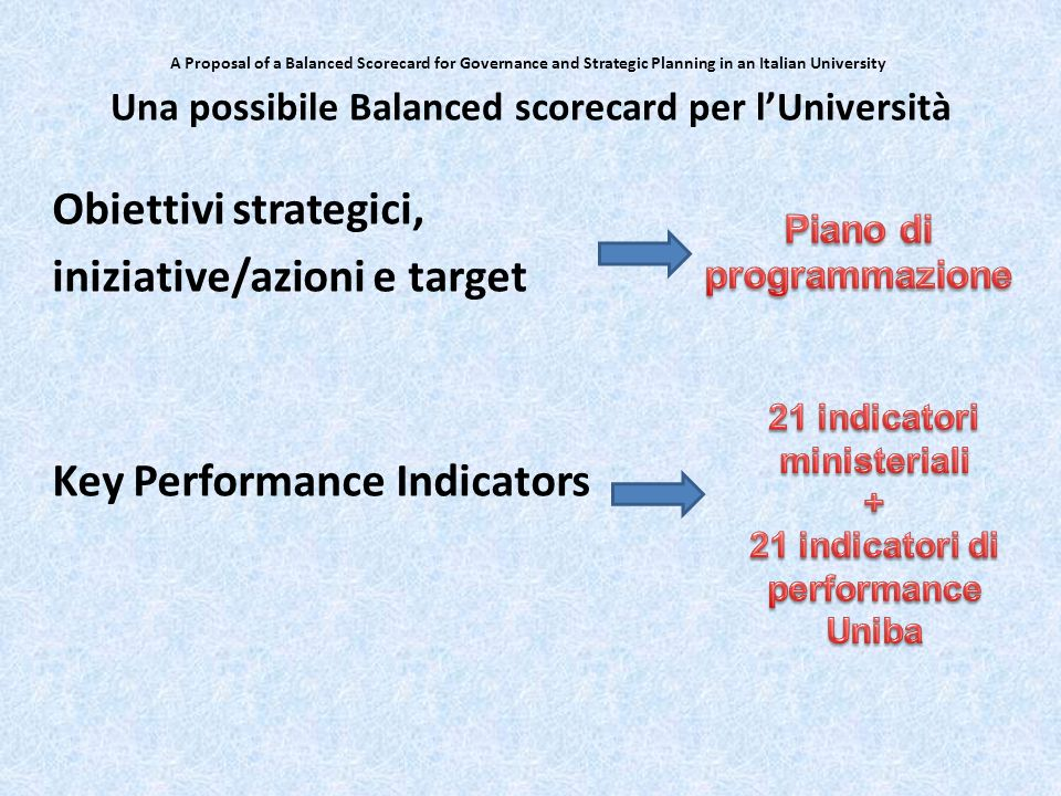 A Proposal of a Balanced Scorecard for Governance and Strategic Planning in an Italian University Una possibile Balanced scorecard per lUniversità Obi