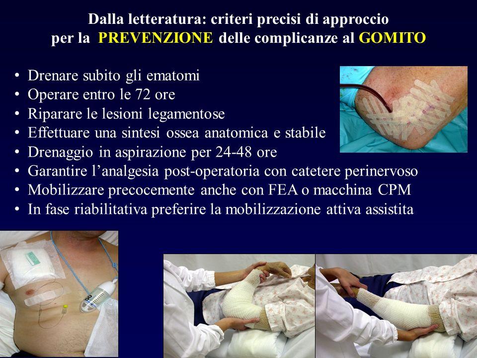 Comunque % di complicanze 2007 2004 RIGIDITÀ (anche per lesioni semplici) Contrattura Capsulare Ossificazioni Eterotopiche (HO) Viziose consolidazioni PSEUDOARTROSI INSTABILITÀ 2011