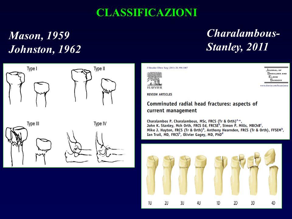 CLASSIFICAZIONI Hotchkiss, 1997 Tipo I Fr.